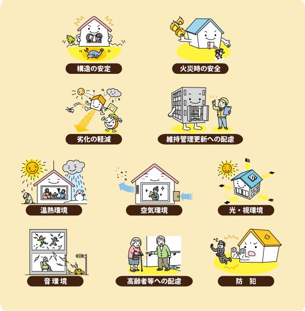 seido_shintiku_img02