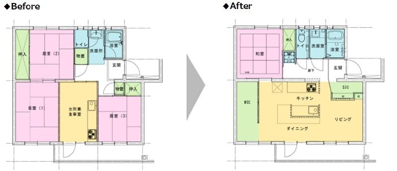 change-layout