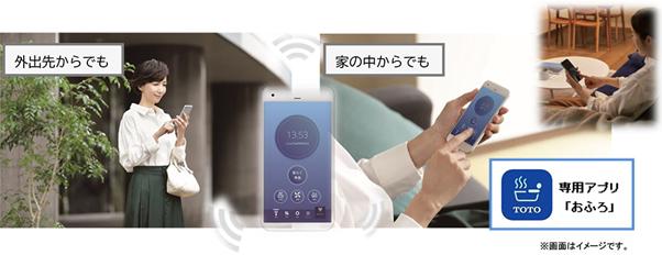 参考:https://jp.toto.com/company/press/2020/06/29_010568.htm