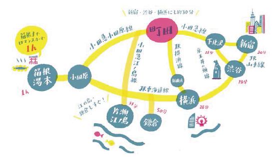 町田市の交通マップ