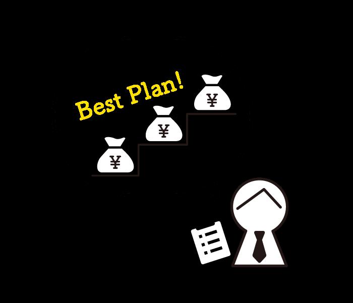資金計画のサポート