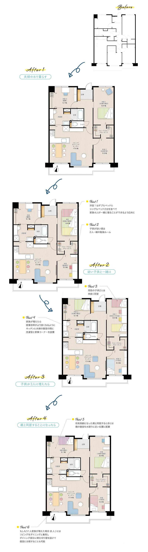 大家族の家~子どもの成長とともに入れ替わる個室