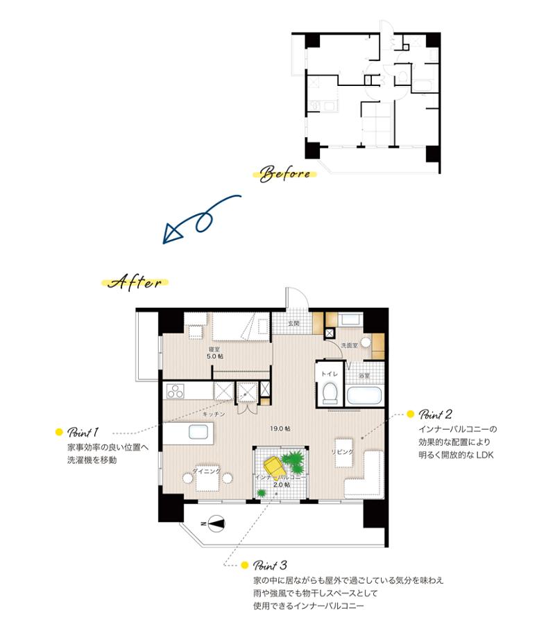 インナーバルコニーのある家~明るく開放的な癒やしの空間を室内に